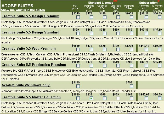 Least Expensive CS5.5 Test Matrix